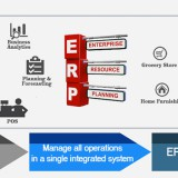 ERP—what is it and who needs it?