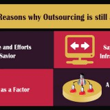 Top 4 Reasons why outsourcing is still a lucrative option