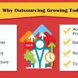 Why Outsourcing Growing Today?