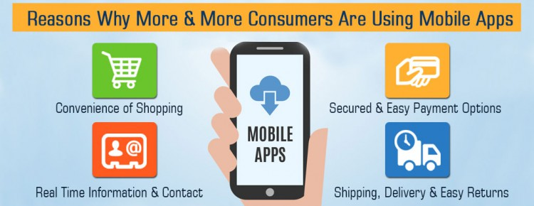 Effect-of-Mobile-App-on-Retail-Consumer-Behaviour