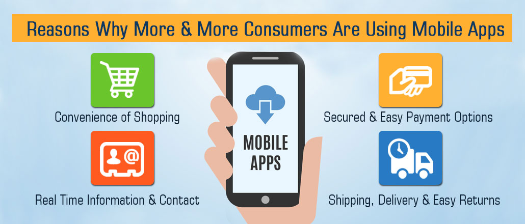 Effect of Mobile App on Retail Consumer Behaviour