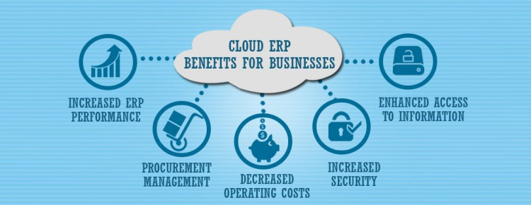 cloud-erp-benefits-for-businesses